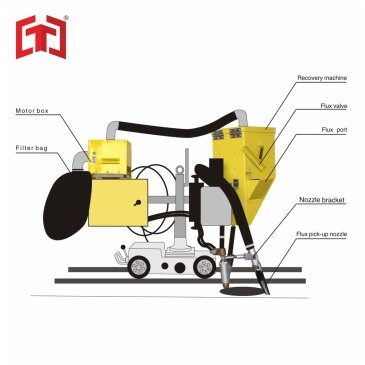 LTHJ-SUPER-B1-2 Welding tractor flux recovery machine (electric powered separate type)