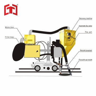 LTHJ-SUPER-B1-2A Welding tractor flux recovery machine (Automatic electric powered separate type)