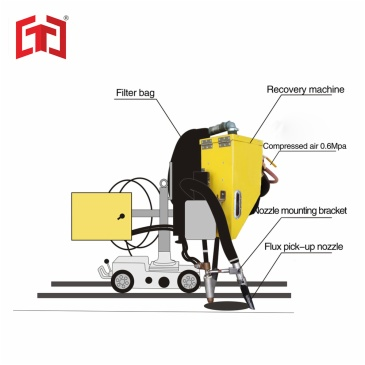 LTHJ-SUPER-B2 Welding tractor flux recovery machine (air powered)